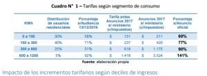 cuadro-de-aumento-de-tarifa
